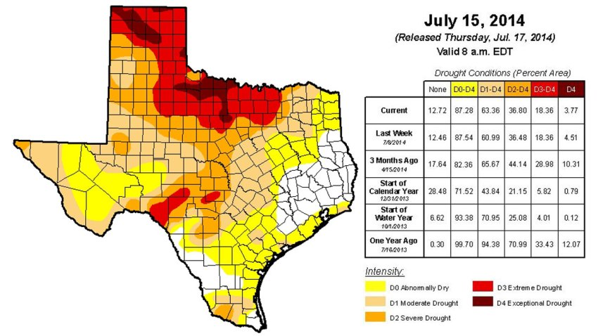 Drought Map Shows Improvement As Rain Hits Texas Nbc 5 Dallas
