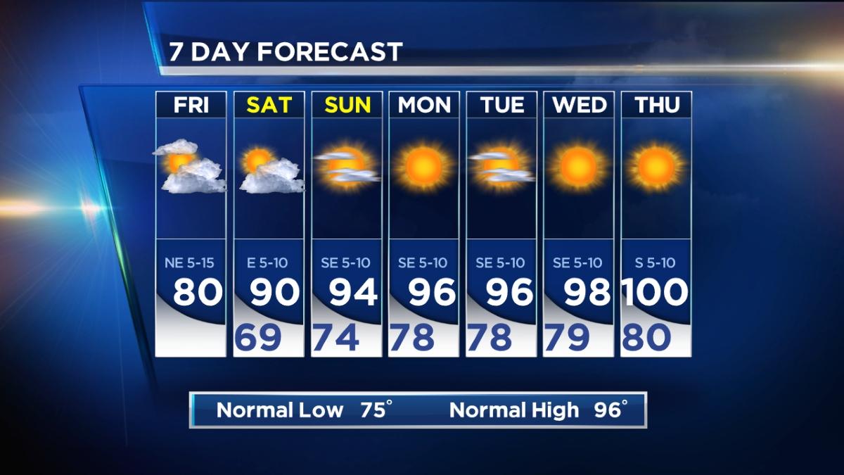 Video Forecast Am July 18 2014 Nbc 5 Dallas Fort Worth