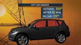Hot car 10 minutes