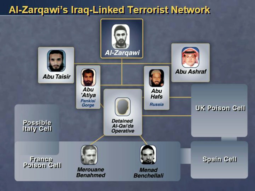 "This chart showing, according to the U.S. State Department, a terrorist network run by Abu Musab Al-Zarqawi, an ""associated and collaborator of Osama bin Laden"" who runs a poison and explosive training center camp in northeastern Iraq, was released by the U.S. Department of State on February 5, 2003 at the United Nations Security Council in New York City. U.S. Secretary of State Colin Powell presented this chart as part of a report to the United Nations Security Council as evidence that Iraq is hiding material from U.N. weapons inspectors."