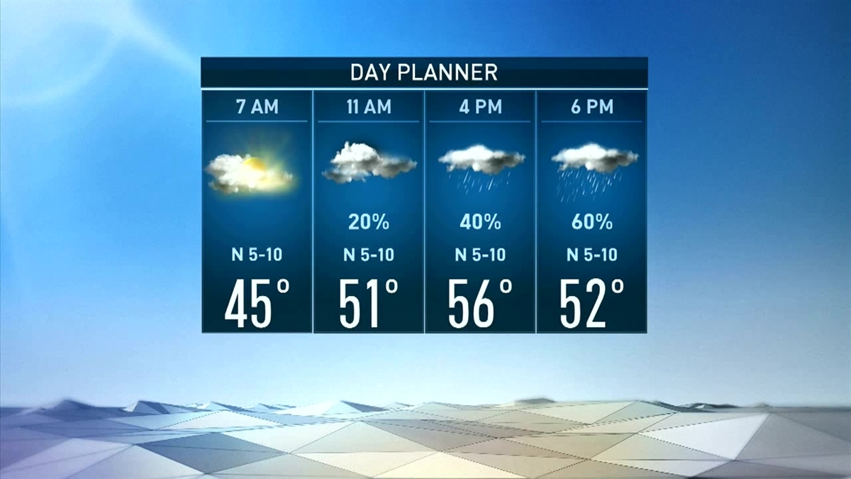 The Dmn Forecast Rain Likely Late Today Tonight Nbc 5 Dallas Fort Worth