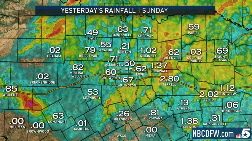 rainfall_yesterday 062519