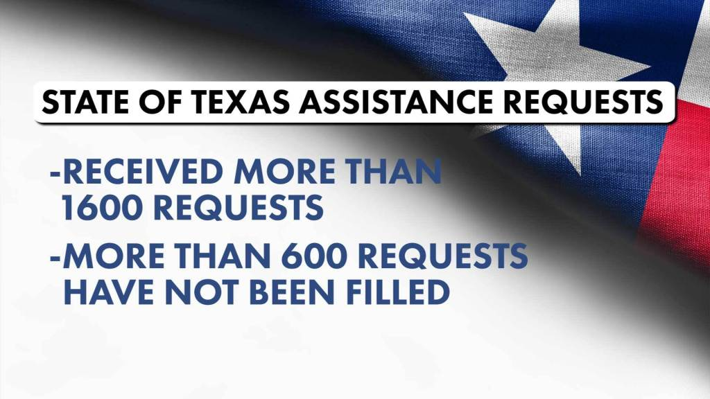 image showing texas received more than 1600 requests for PPE, more than 600 remain unfilled