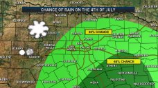 Will It Rain on July Fourth?