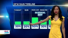 NBC 5 Forecast: Weekend Won't Be A Washout