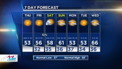 Chilly Pattern Remains into Friday