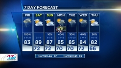 Storms Move Through North Texas Friday