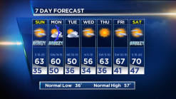 NBC 5 Forecast: Warmer For Sunday