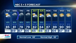 Storm Chances Last Through Week