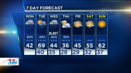 Cold Drizzle Today, Winter Weather Ahead
