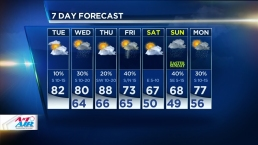 Chance of Rain Tonight Follows Warm, Humid Day