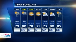Storms, Hail Possible by Late Afternoon