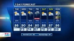 Cloudy, Humid Tuesday Ahead