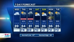 Warm, Breezy Wednesday; Storms Later
