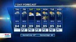 Storm Chances Return Through Friday