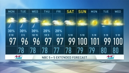 Highs Return to 90s, Rain Possible