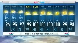 More Rain Chances for North Texas