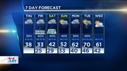 Dry Afternoon Today, Chance of Snow Tomorrow