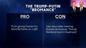 'Tonight': Pros and Cons of Trump-Putin Bromance