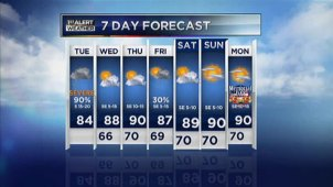 NBC 5 Meteorologist Grant Johnston updates the morning video forecast for Tuesday, May 21, 2013.