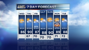 NBC 5 Meteorologist Grant Johnston updates the morning video forecast for May 22, 2013.