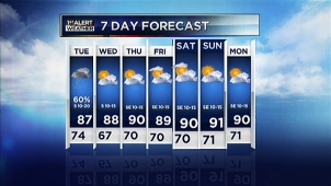 NBC 5 Meteorologist Rick Mitchell provides this week's forecast.