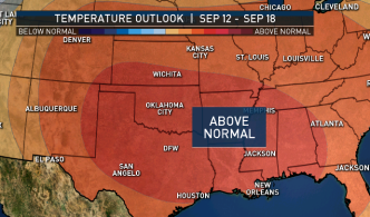September Looking Hot and Dry in North Texas