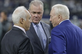 Cowboys Scared Approach to Free Agency Must Change