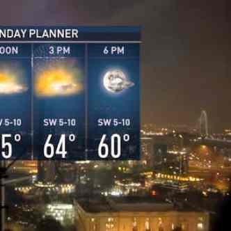 NBC5 Forecast: Rain Ends Tonight, Sunshine Returns Sunday Afternoon