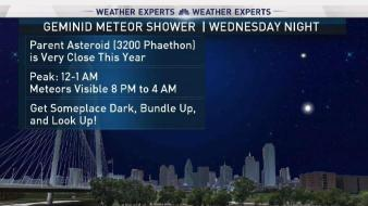 Look for Meteor Shower Wednesday Night