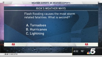 Weather Quiz: Flash Flooding Causes the Most Storm Related Fatalities - What is Second?