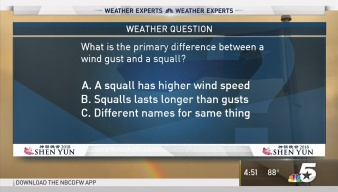 Weather Quiz: Difference Between Wind Gust and a Squall