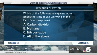 Weather Quiz: Which Greenhouses Gases Can Cause Warming of Atmosphere?