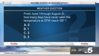 Weather Quiz: 100° Temperature Days