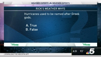 Weather Quiz: Hurricanes Used to Be Named After Greek Gods?