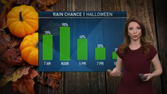 Tricky Forecast: Storms Expected on Halloween