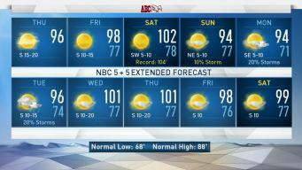 NBC 5 Forecast: Heat Wave Continues