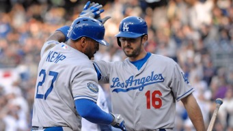 Potential Targets: Andre Ethier