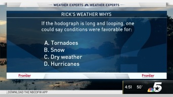 Weather Quiz: If the Hodograph is Long and Looping, One Could Say Conditions Were Favorable for What