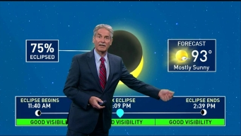 What to Expect With the Solar Eclipse in North Texas