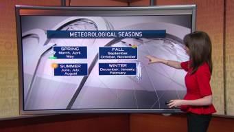 Sept. 1 Marks Beginning of Meteorological Fall