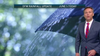 Meteorologist Rick Mitchell Looks at Summer Weather in North Texas