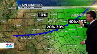 NBC 5 Forecast: Weekend Rain Chances