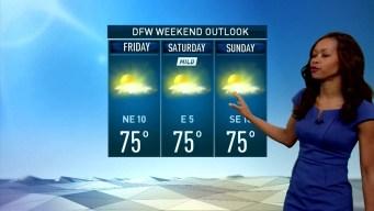 Weekend Weather Outlook: AAA Texas 500