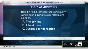 Weather Quiz: Rapidly Rising Temps and Gusty Winds