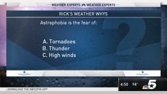 Weather Quiz: Astraphobia is the Fear of What?