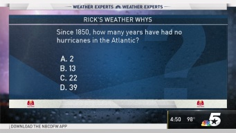Weather Quiz: Since 1850, How Many Years Have Had No Hurricanes in the Atlantic?