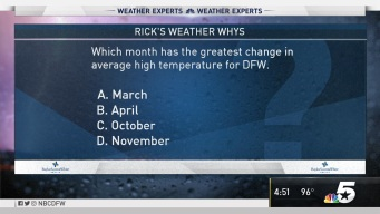 Weather Quiz: Average High Temperatures