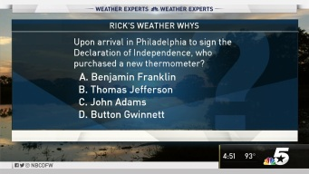 Weather Quiz: Upon Arrival in Philadelphia to Sign the Declaration of Independence, Who Purchased a New Thermometer?