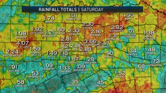 More Than 3 Inches of Rain in Parts of North Texas Saturday